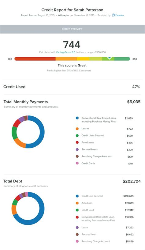 What Does A Credit Report Look Like?  Cozy Help Center