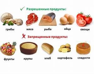 Какие продукты можно при диабете лечение
