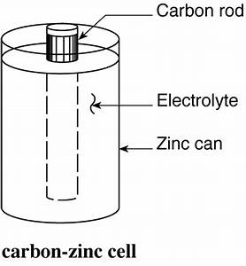 alkaline battery diagram alkaline free engine image for With dry cell diagram