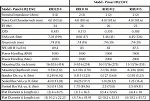 Volumen Rohr Berechnen : berechnung optimales geh use rfr3110 car hifi subwoofer ~ Themetempest.com Abrechnung