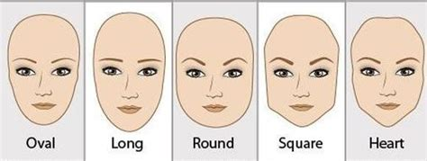 face shape   personality steemit