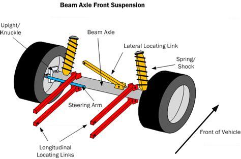 Двигатель Формулы 1 против карбюраторного NASCAR - Наука и Техника - Форум
