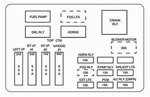 Where Can I Find A Fuse Box Diagram For A 2003 Chevy Impala