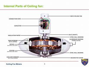 Ceiling Fan Motor Winding Data