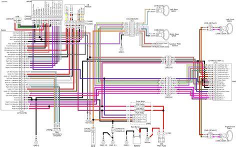 Harley Davidson Road Glide Wiring Diagram by 1092945