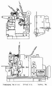 Merrow International Sewing Machine Co  Help