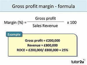How to work out margin percentage : FOREX Trading