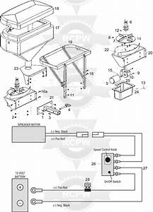 Tailgate Salt Spreader Wiring Diagram