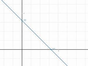 Seitenlänge Eines Dreiecks Berechnen : rechteck wie kann ich die seitenl nge eines rechtecks berechnen wenn nur der fl cheninhalt ~ Themetempest.com Abrechnung