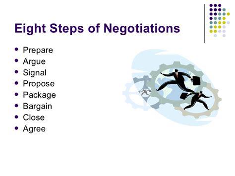 negotiation steps