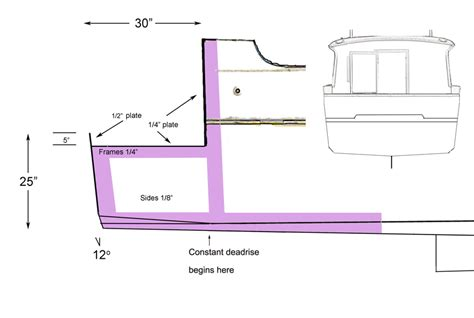 Boat Transom Dimensions by Outboard Motor Dimensions Impremedia Net