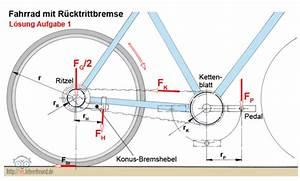 Rollreibung Berechnen : drehmoment fahrrad berechnen automobil bau auto systeme ~ Themetempest.com Abrechnung