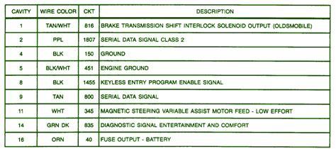 1998 Buick Riviera Fuse Box Diagram by 1998 Buick Riviera Fuse Box Diagram 2 Circuit Wiring