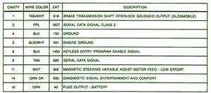 1998 Buick Riviera Fuse Box Diagram 2  U2013 Circuit Wiring Diagrams