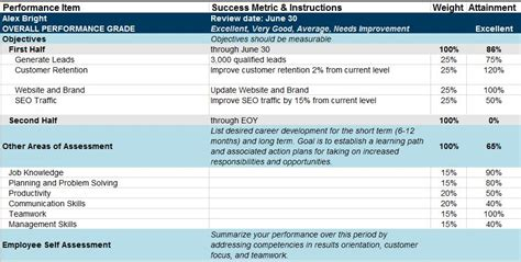 Employee Performance Tracking Template by Free Human Resources Templates In Excel