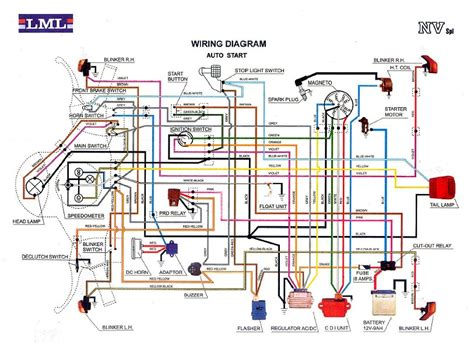 lml owners club great britain forums view topic nv electrical diagram