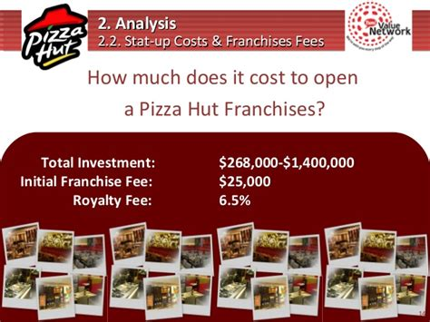 best 28 how much do franchises cost how much does a
