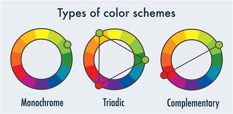 home design bbrainz types of color schemes 28 images shawkl color schemes