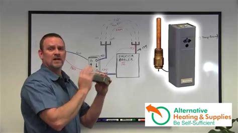 connect  outdoor wood boiler  indoor furnace