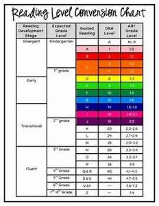 Reading Level Conversion Chart Fountas And Pinnell And Lexile Reading Level Conversion Chart Reading Level Chart