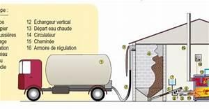 Tarif Chaudiere A Granules : chaudiere a granule tarif chaudiere bois 1 metre ~ Premium-room.com Idées de Décoration