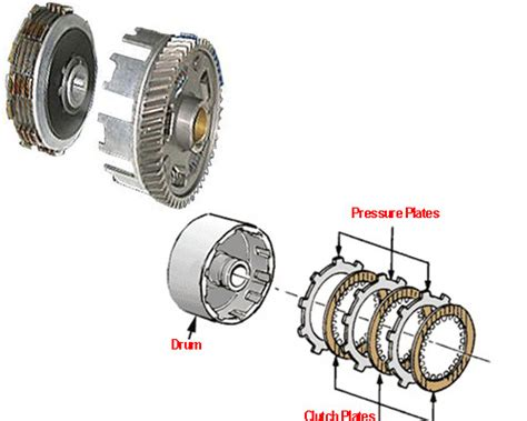 What Are Wet Sump Clutch Used In Two Wheelers » Bikesindia.org
