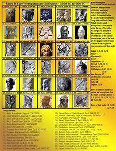 The African and early gods of the prehistoric world - Page ...