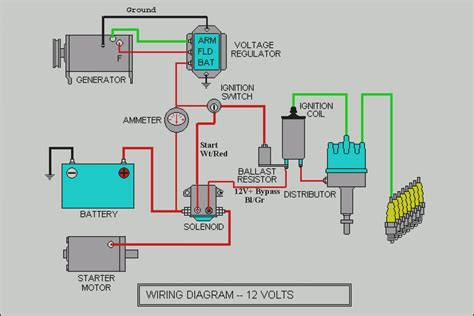 collection of car air conditioning system wiring diagram pdf