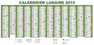 Calendrier Lunaire Potager : calendrier lunaire jardin a imprimer ~ Melissatoandfro.com Idées de Décoration