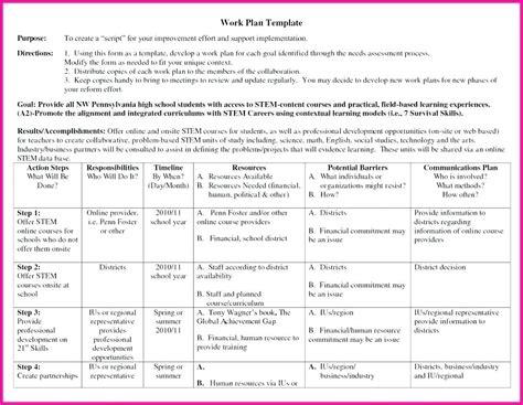 Business Plan For Clothing Line Pdf Business Plan Clothing Business Card Design Music Layout On Word Reverse Visiting Designing Ideas Linkedin.com Cards Store Logos Lawyer Ns Klasse Wijzigen