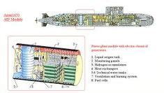 Diagram Of Kilo Sub by Diagram Of The Interior Of A Wwi U Boat Pictures