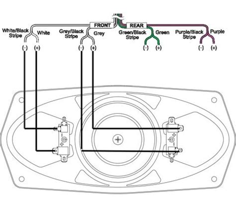 Skoda Speaker Wiring Diagram by Connecting Your Radio To Your Vehicle S Speakers Retro
