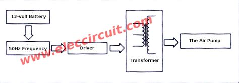 50hz 220v Wiring Diagram by Simple Inverter Circuit Using 6 Transistor