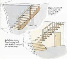 430 best Basement Ideas/Under stair Ideas images on