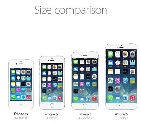 how to make pictures smaller on iphone rumors point to a new small iphone 5se debuting this