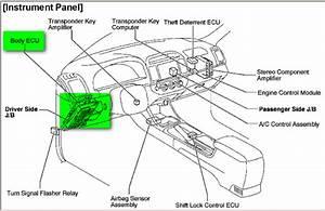 2015 Toyota Rav4 Remote Start Wiring Diagram : im installing a remote starter to my o4 toyota camry and ~ A.2002-acura-tl-radio.info Haus und Dekorationen