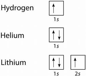 Electron Configuration Worksheet Answers Lithium
