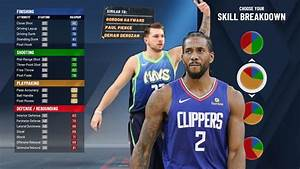 Nba 2k20 Best Pie Chart For Sf Speed Boost Guard All