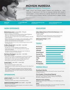 Website resume builder resume ideas for Free resume building websites