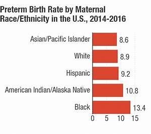 Premature Birth Rates Rise Again But A Few States Are