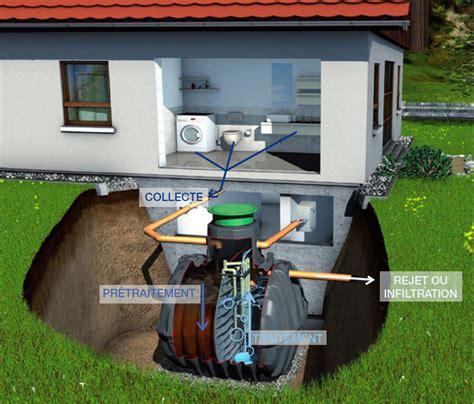 prix installation fosse toutes eaux fosse toutes eaux ou micro station bienchezmoi