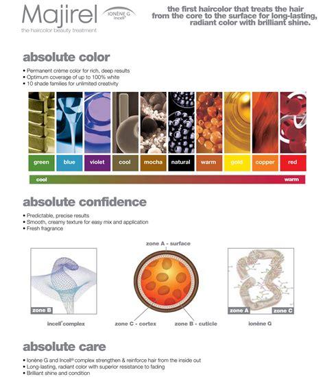 majirel color chart  majirel inoa hair designs