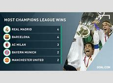 Should Real Madrid's first five European Cups be stripped