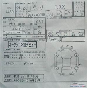 Toyota Passo  Daihatsu Boon Owners  Fan Club