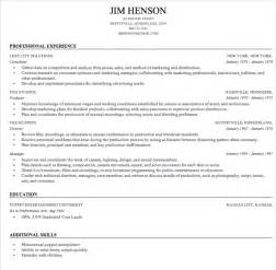 free resume builder learnhowtoloseweight net