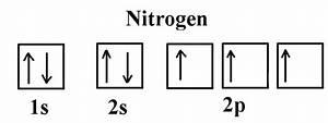 Periodic Table Ii - Chemistry