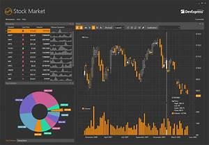 WPF Chart Control | DevExpress