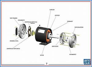 Motores de fase partida Monografias