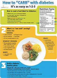 Diabetes Handout Tearpad How To Carbohydrate Count 27