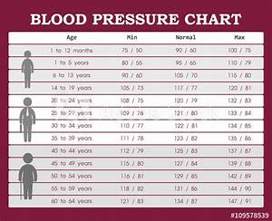Quot Blood Pressure Chart From Young People To Old People